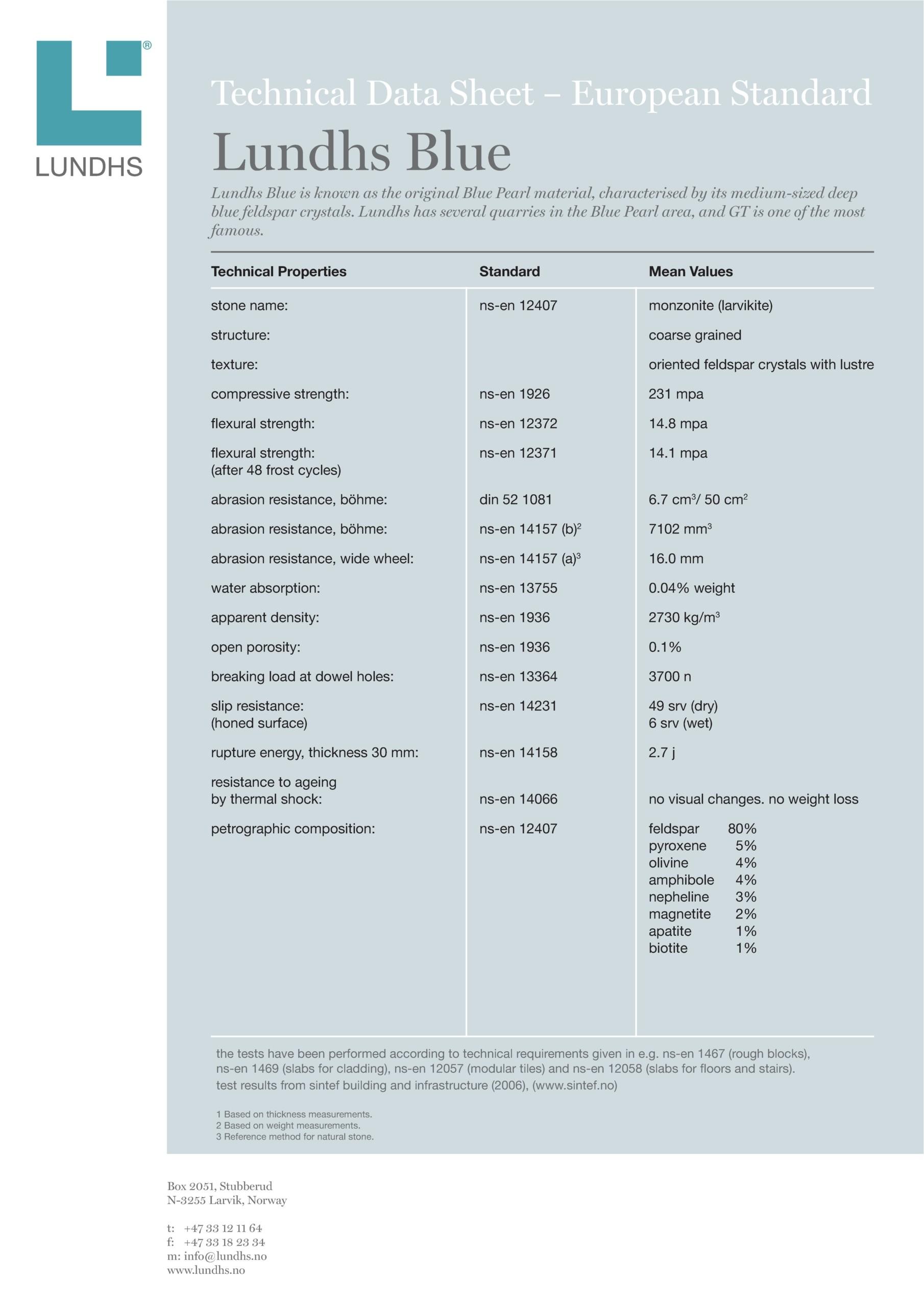 Технический паспорт Lundhs-Blue-Standard